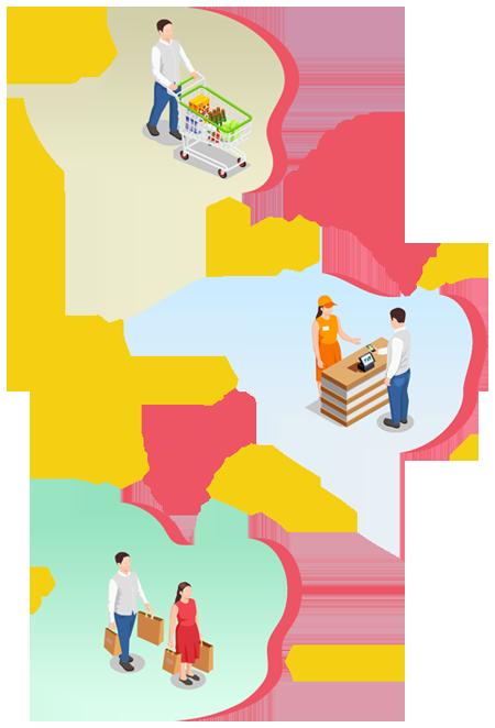 SmartPOS Features